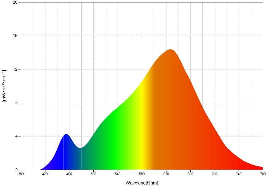 spectre_LED_bureau